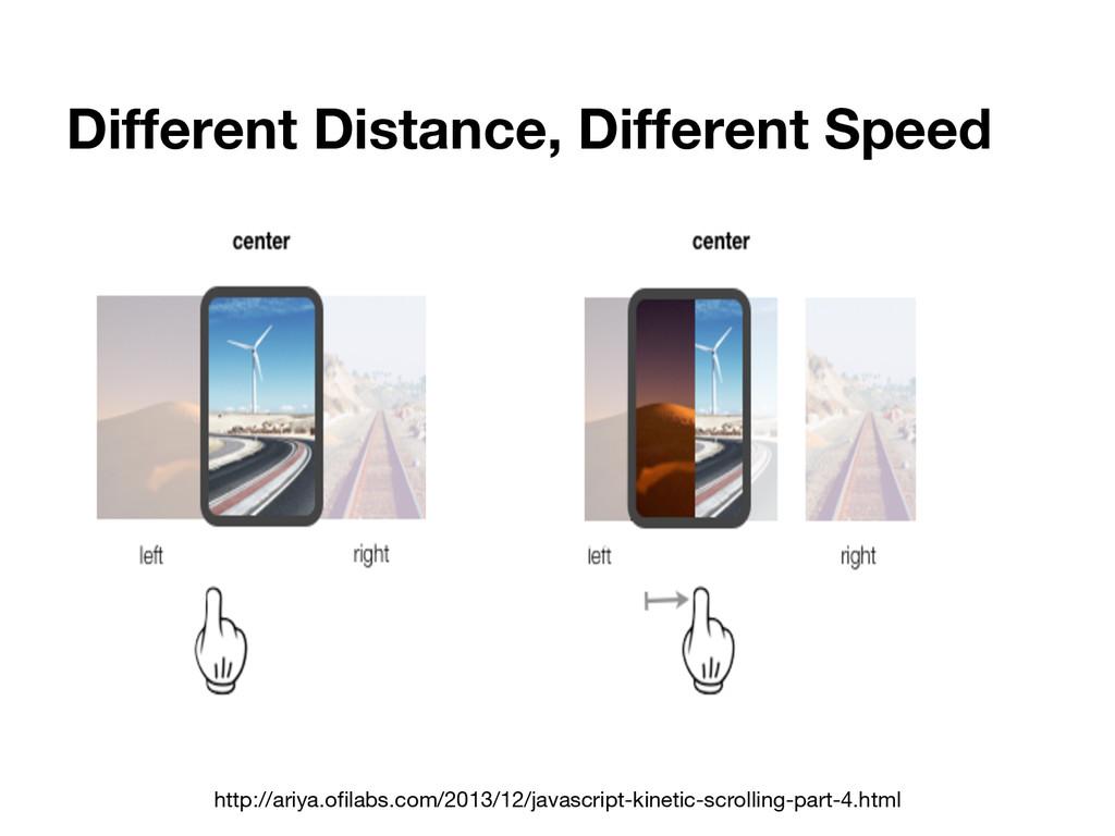 Different Distance, Different Speed http://ariy...