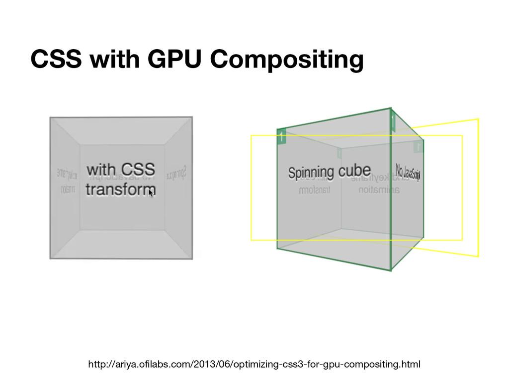 CSS with GPU Compositing http://ariya.ofilabs.c...