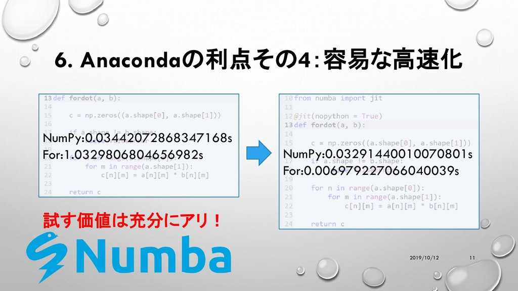 2019/10/12 11 6. Anacondaの利点その4:容易な高速化 NumPy:0....