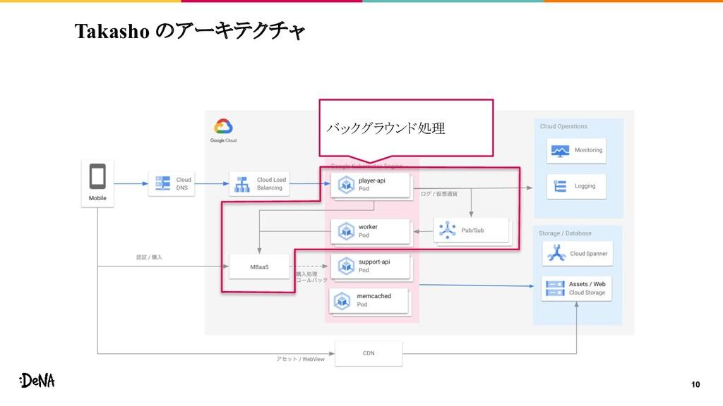 Takasho のアーキテクチャ 10 バックグラウンド処理