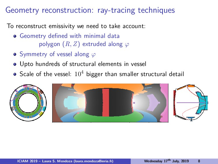 Geometry reconstruction: ray-tracing techniques...