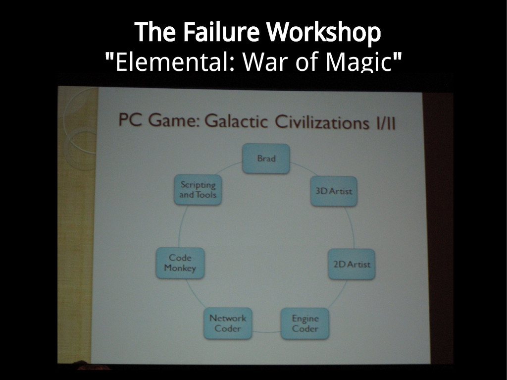 "The Failure Workshop ""Elemental: War of Magic"""