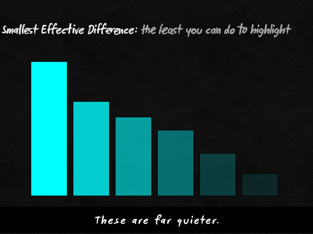 Smat Effecve Diffce:  t y c do  highli...