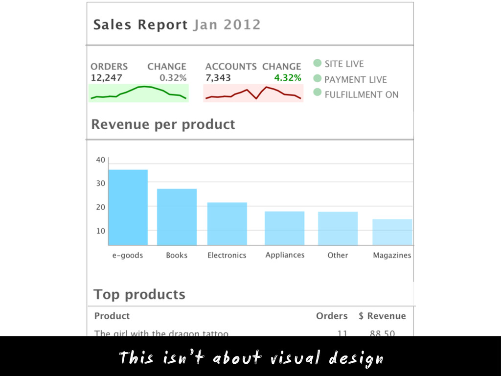 This isn't about visual design