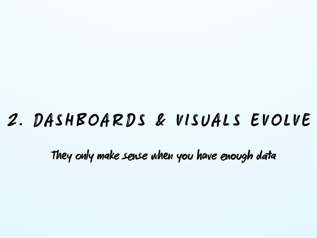 2. DASHBOARDS & VISUALS EVOLVE Ty ly make ss...