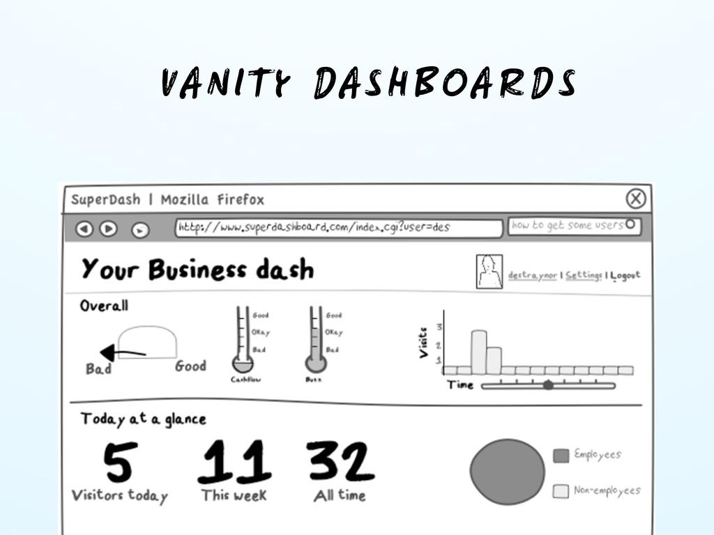 VANITY DASHBOARDS