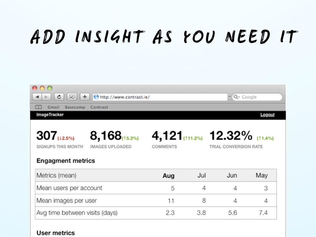 ADD INSIGHT AS YOU NEED IT