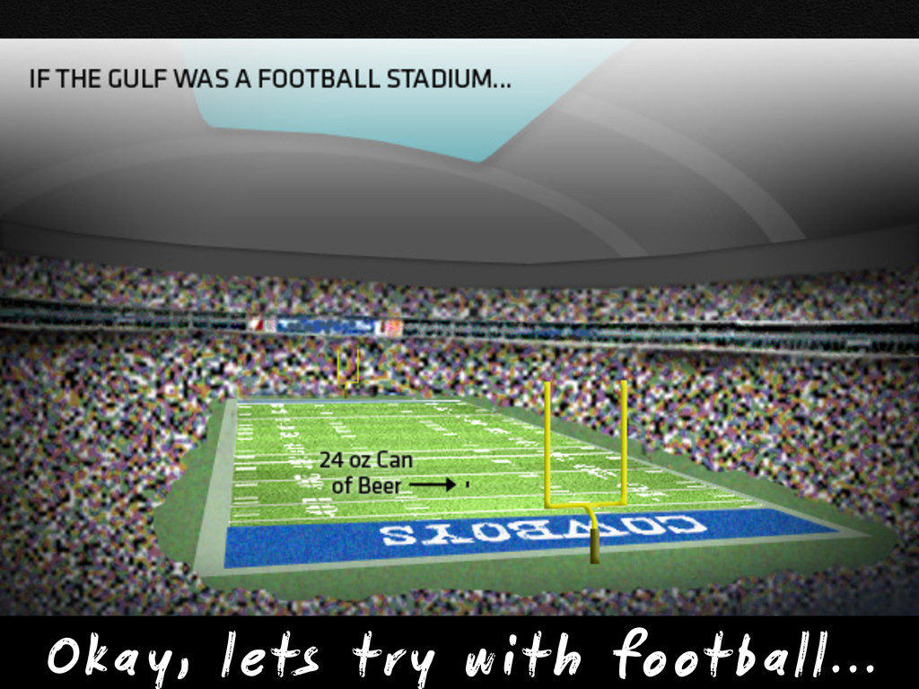 Okay, lets try with football...