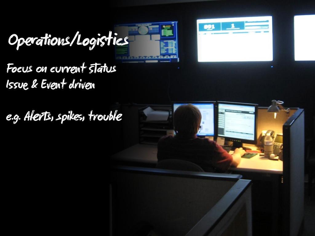 Opns/Logcs Focus  cut stus I & Evt d...