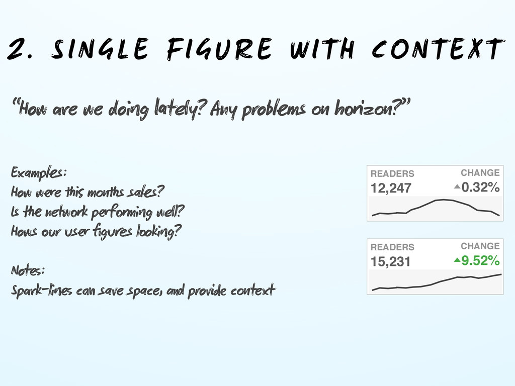 """2. SINGLE FIGURE WITH CONTEXT """"How e we dog ..."""