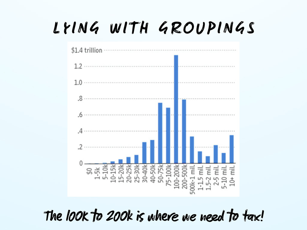 LYING WITH GROUPINGS T 1K  2k  w we nd ...