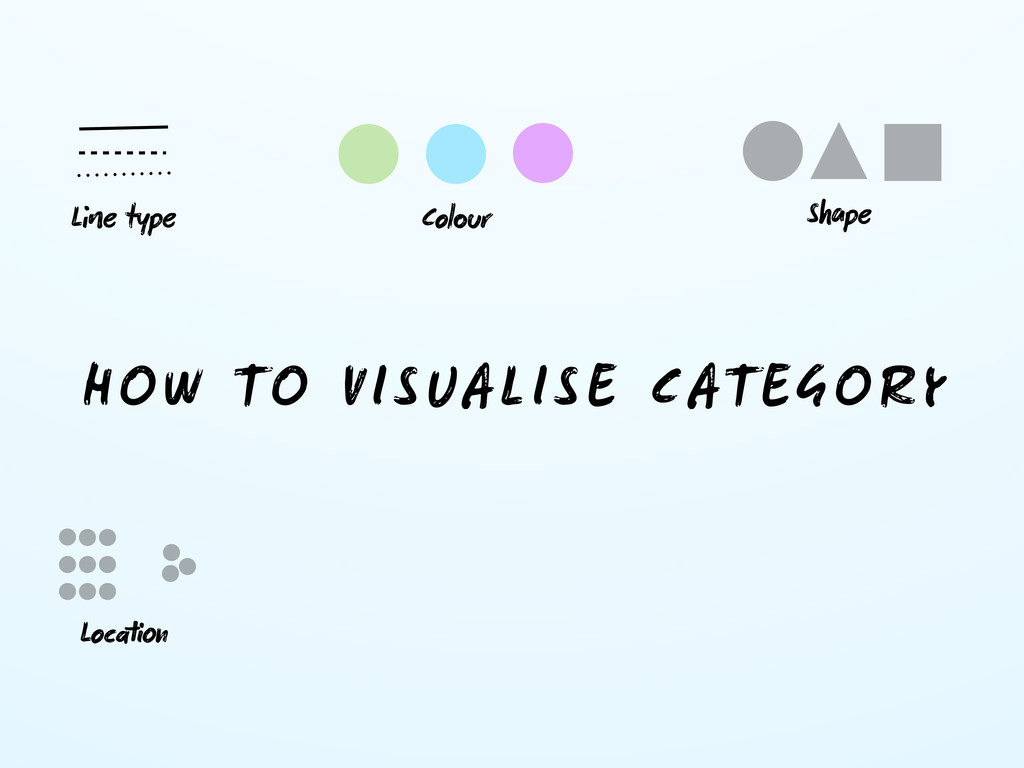 HOW TO VISUALISE CATEGORY Le type Colr Locn...