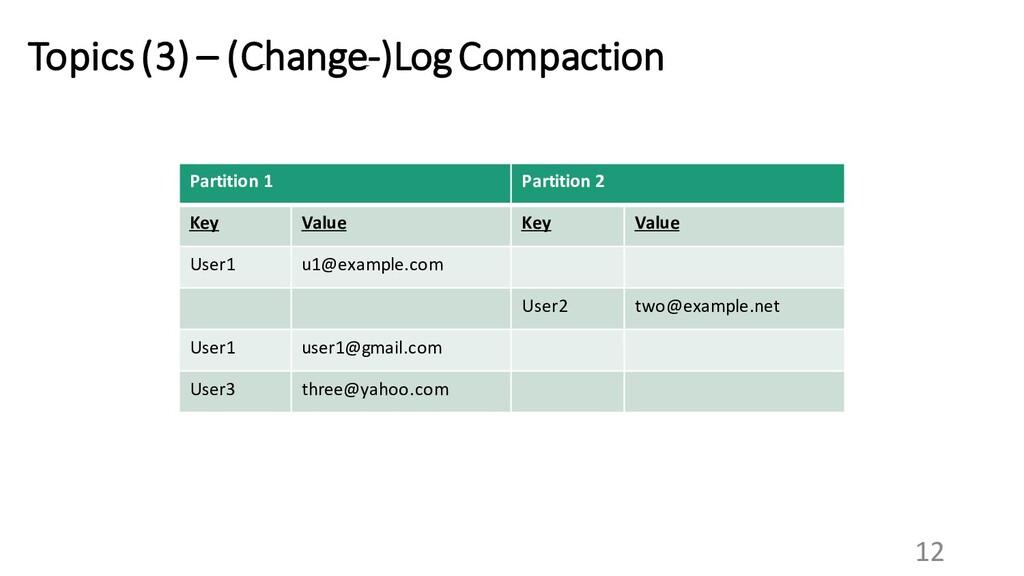 12 Topics (3) – (Change-)Log Compaction Partiti...