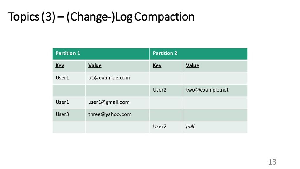 13 Partition 1 Partition 2 Key Value Key Value ...