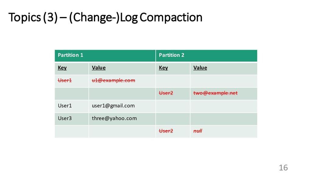 16 Topics (3) – (Change-)Log Compaction Partiti...