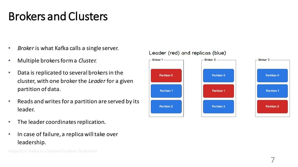 """7 Brokers and Clusters Image from """"Kafka in a N..."""