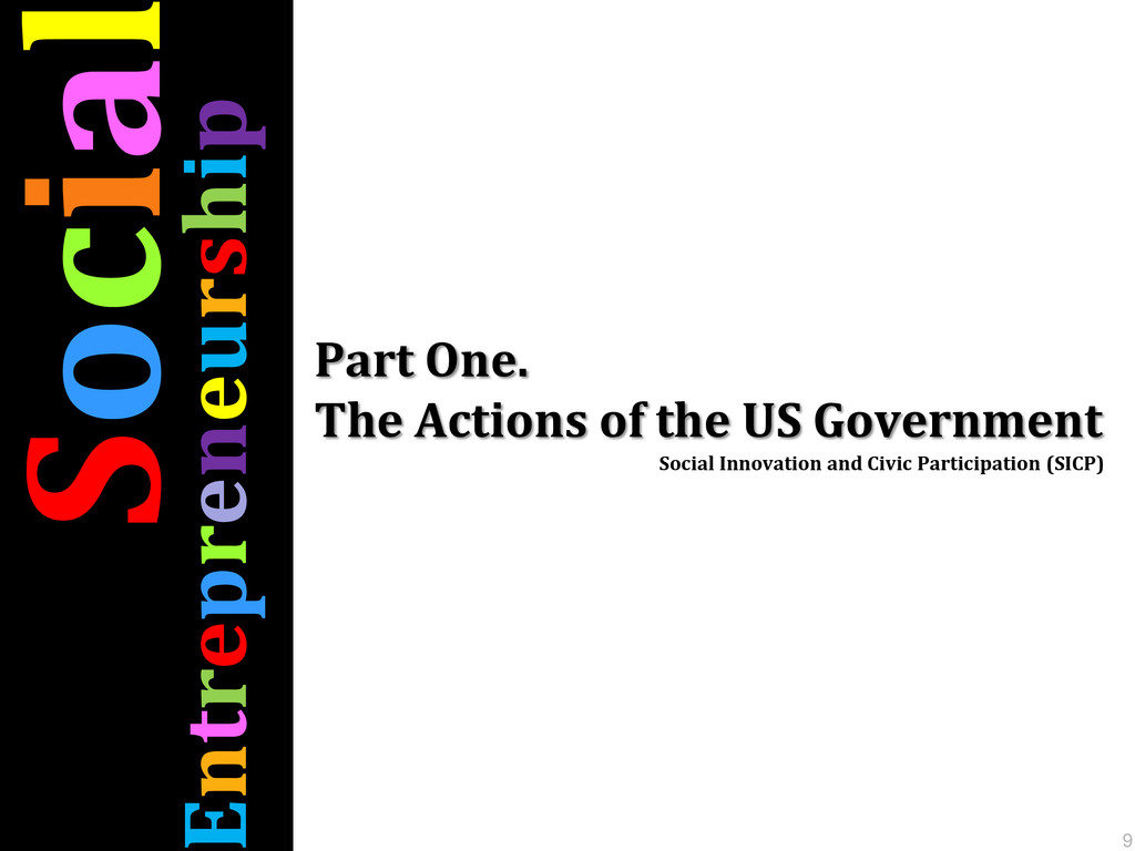 Part One. The Actions of the US Government Soci...