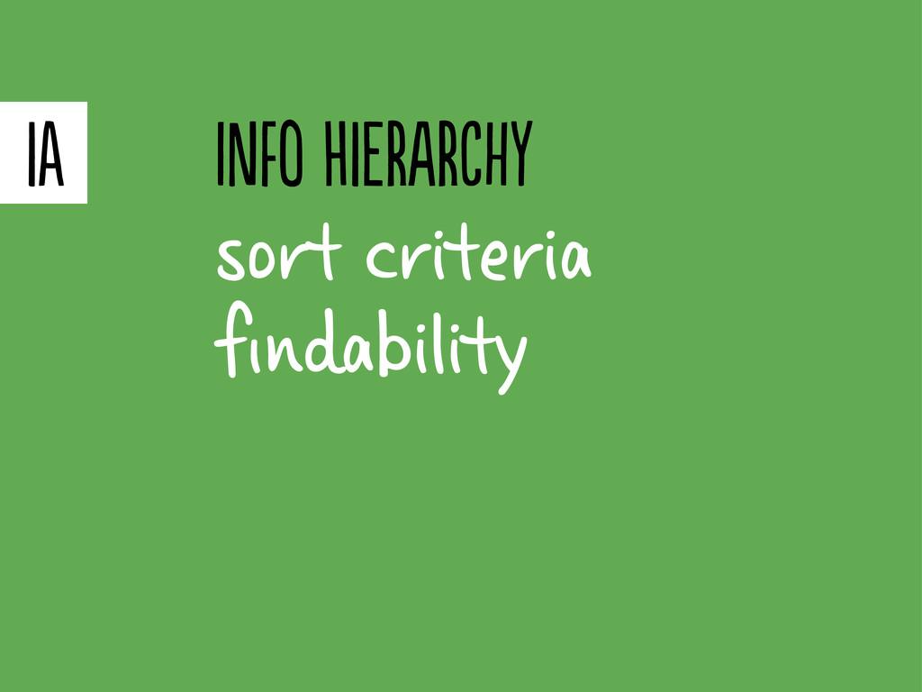 sort criteria findability i Io HiRRy