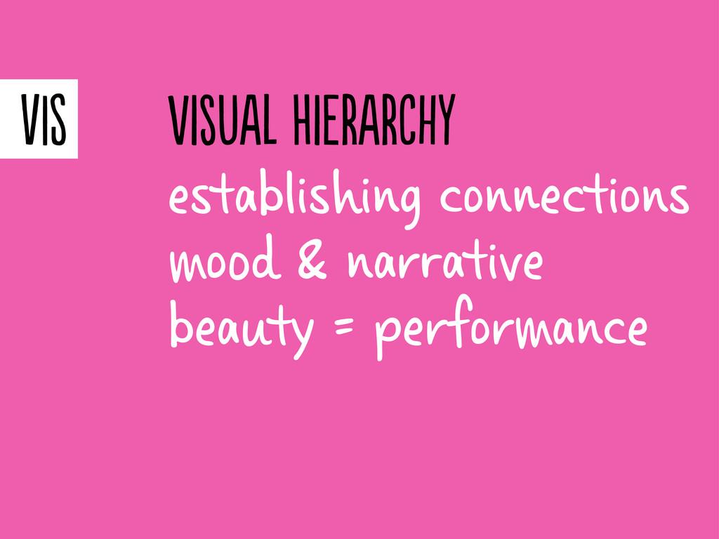establishing conections mod & narative beaut...