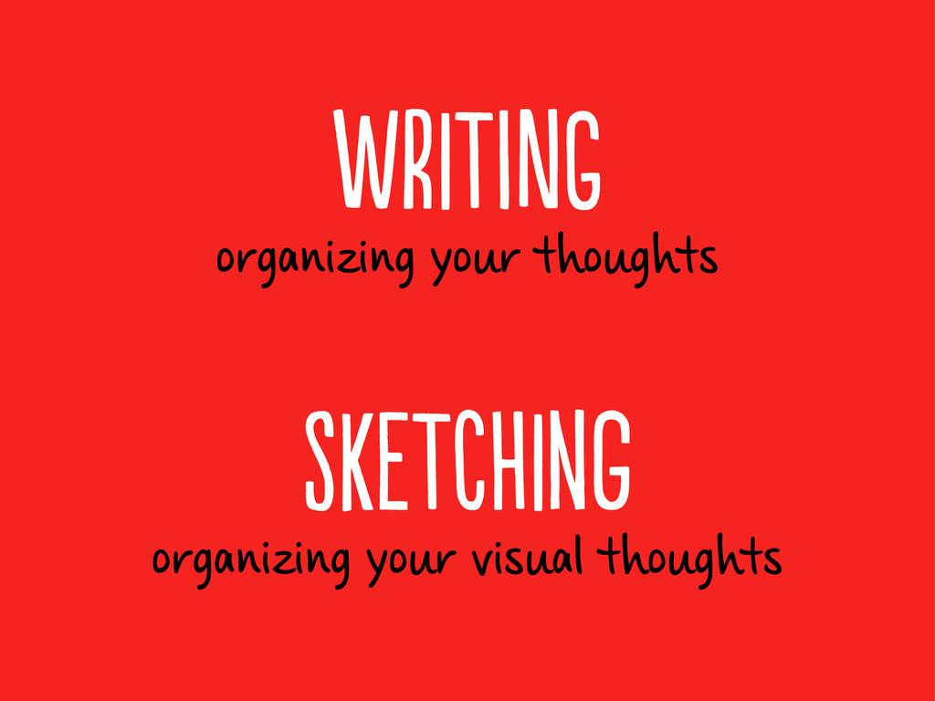organizing your thoughts WrTn organizing you...