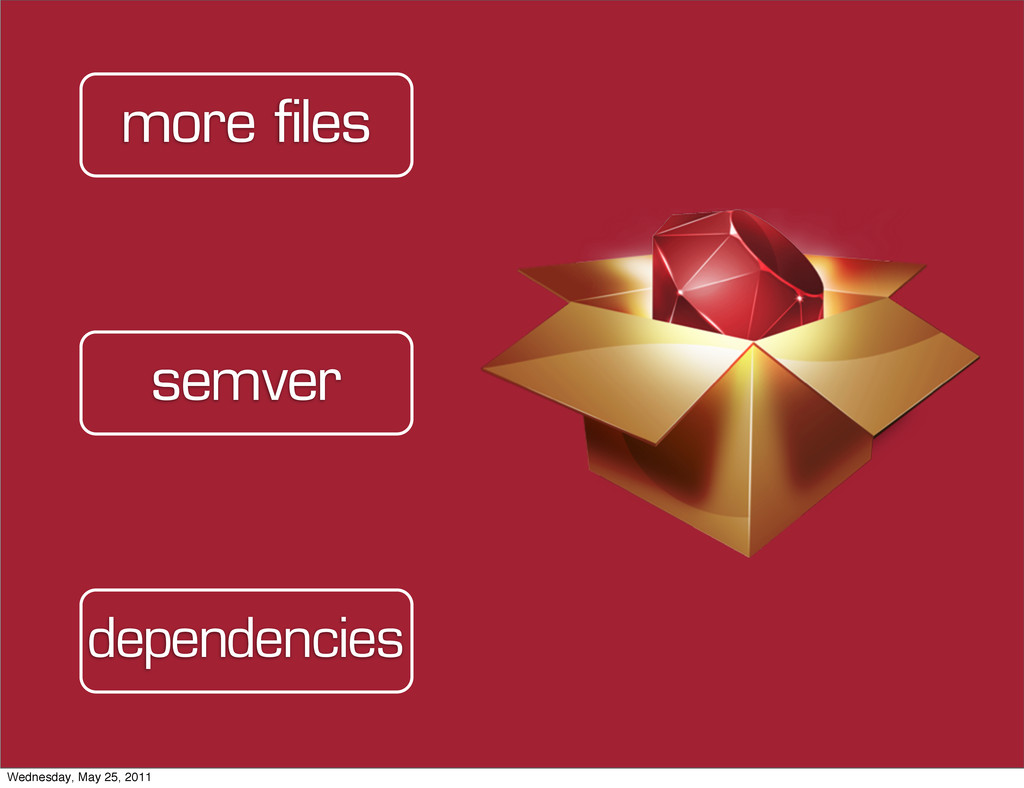 dependencies semver more files Wednesday, May 2...