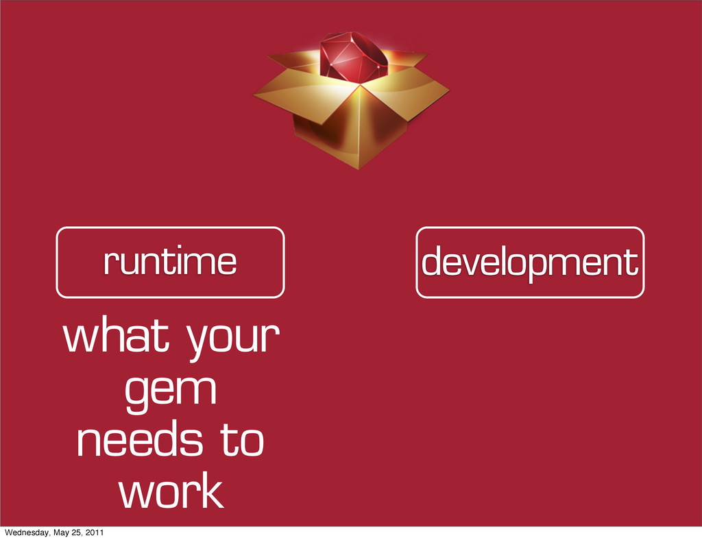 development runtime what your gem needs to work...