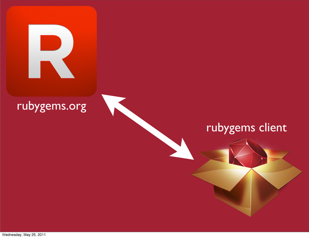 rubygems.org rubygems client Wednesday, May 25,...