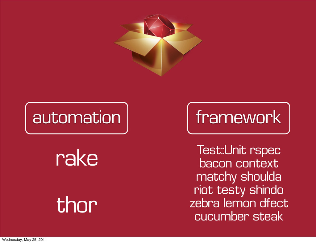 framework automation rake thor Test::Unit rspec...