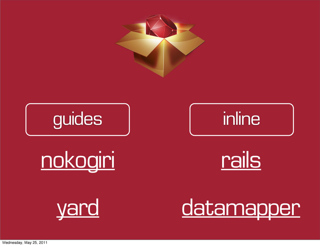 inline guides nokogiri yard rails datamapper We...