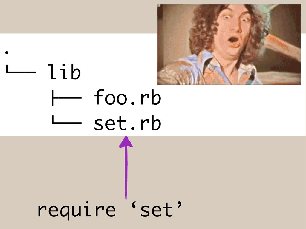 ". #"""" lib !"""" foo.rb #"""" set.rb require 'set'"
