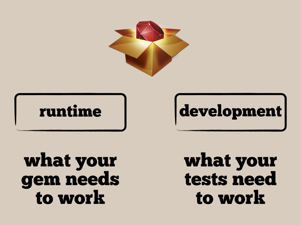 runtime development what your gem needs to work...