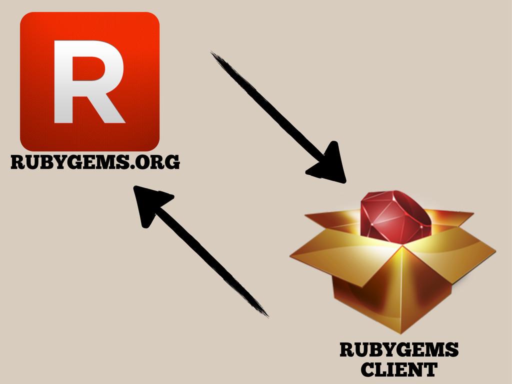 RUBYGEMS CLIENT RUBYGEMS.ORG