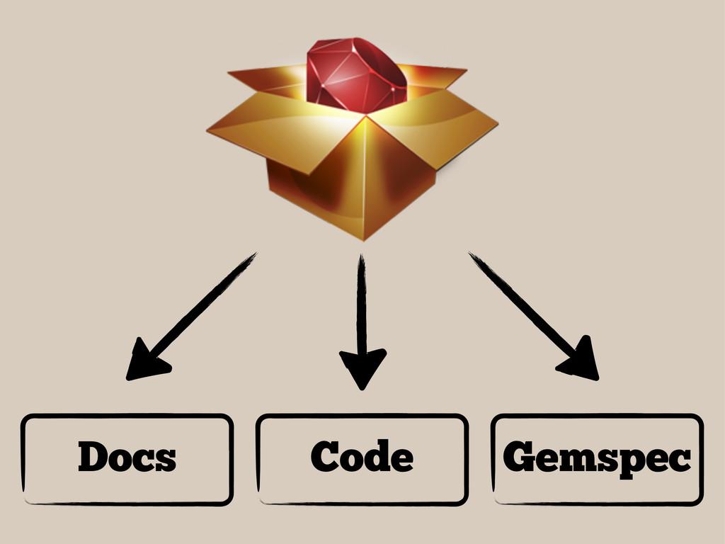 Docs Code Gemspec