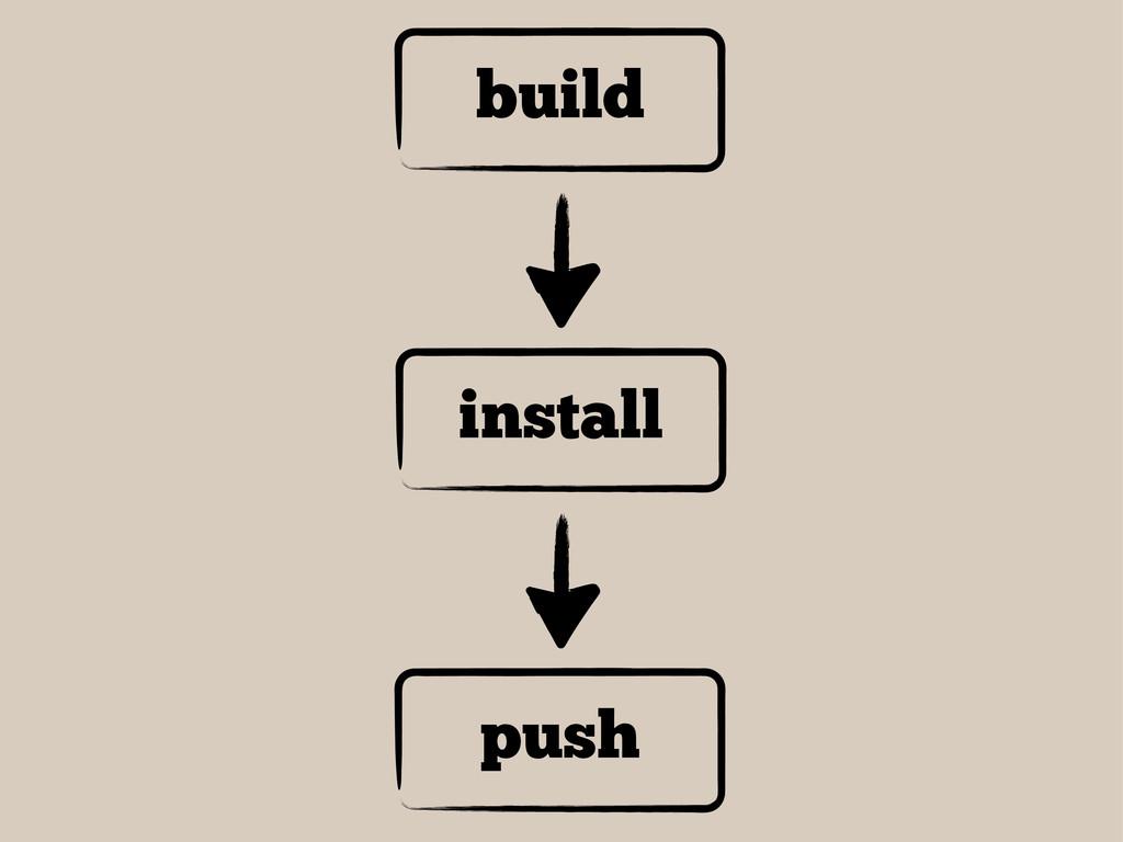 build install push