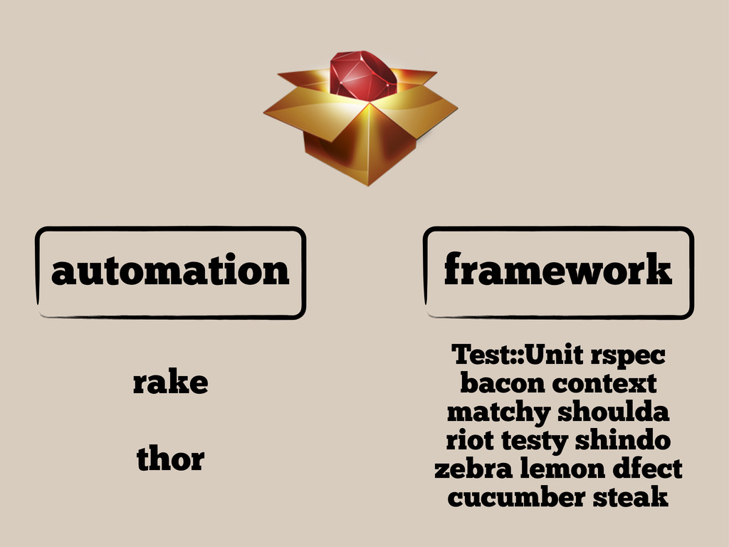 automation framework rake thor Test::Unit rspec...