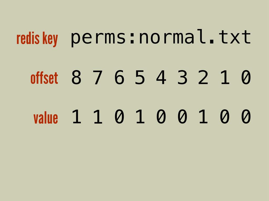 8 1 redis key offset value 7 1 6 0 5 1 4 0 3 0 ...