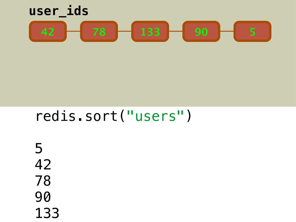 """42 78 133 90 5 redis.sort(""""users"""") 5 42 78 90 1..."""