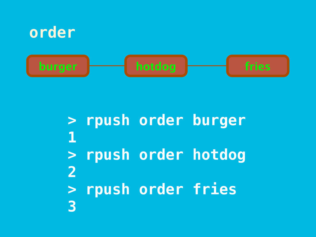 hotdog fries burger > rpush order burger 1 > rp...