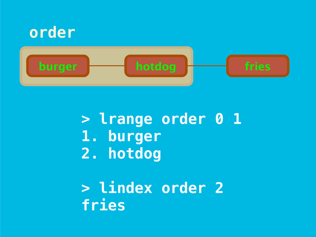 hotdog fries burger > lrange order 0 1 1. burge...