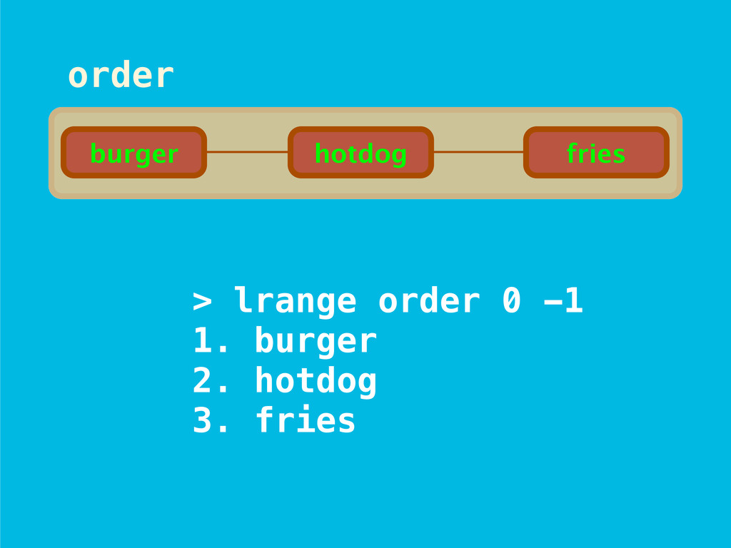 hotdog fries burger > lrange order 0 -1 1. burg...