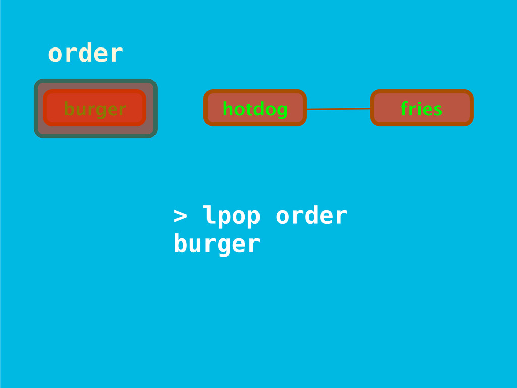 > lpop order burger hotdog fries burger order