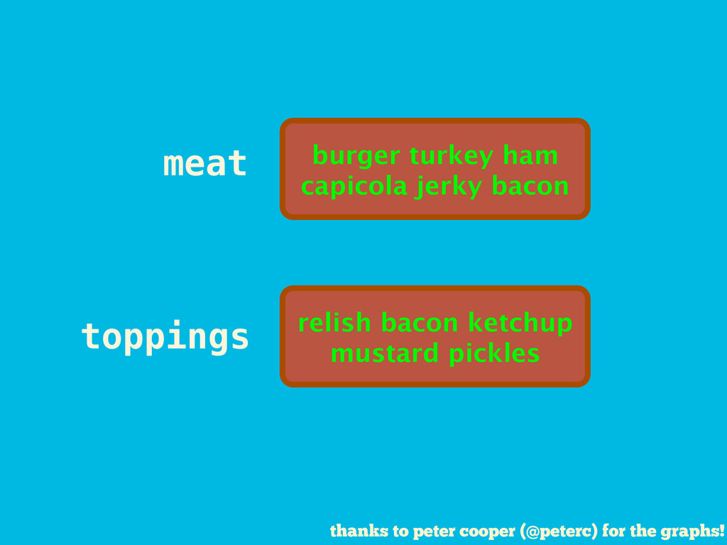 RPUSH meat thanks to peter cooper (@peterc) for...
