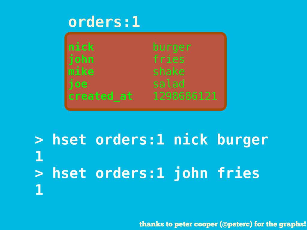orders:1 thanks to peter cooper (@peterc) for t...