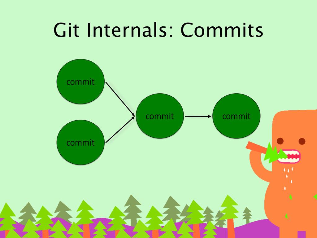 Git Internals: Commits