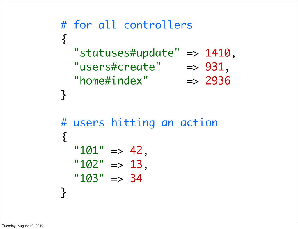 """# for all controllers { """"statuses#update"""" => 14..."""