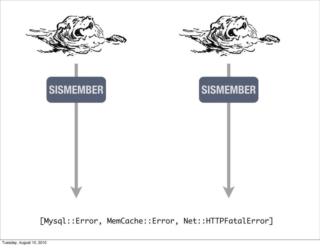 [Mysql::Error, MemCache::Error, Net::HTTPFatalE...