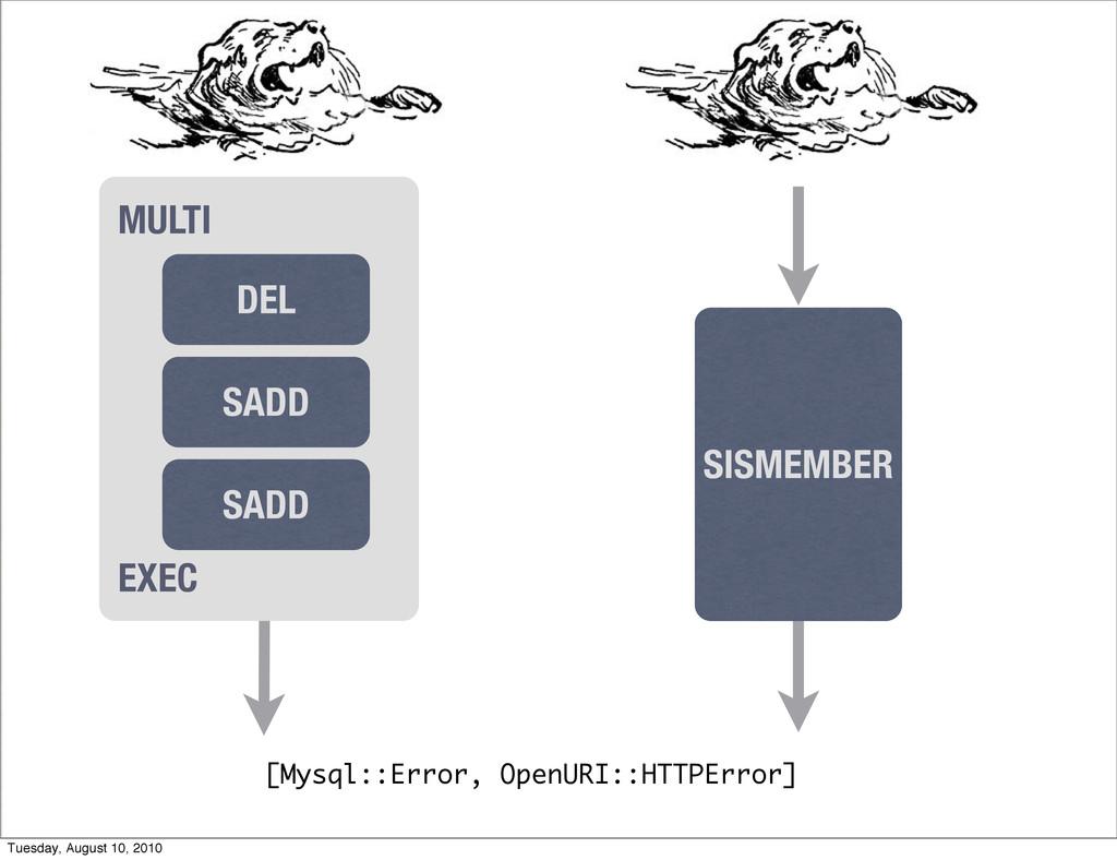 [Mysql::Error, OpenURI::HTTPError] MULTI EXEC D...