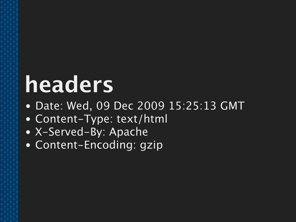 headers Date: Wed, 09 Dec 2009 15:25:13 GMT Con...