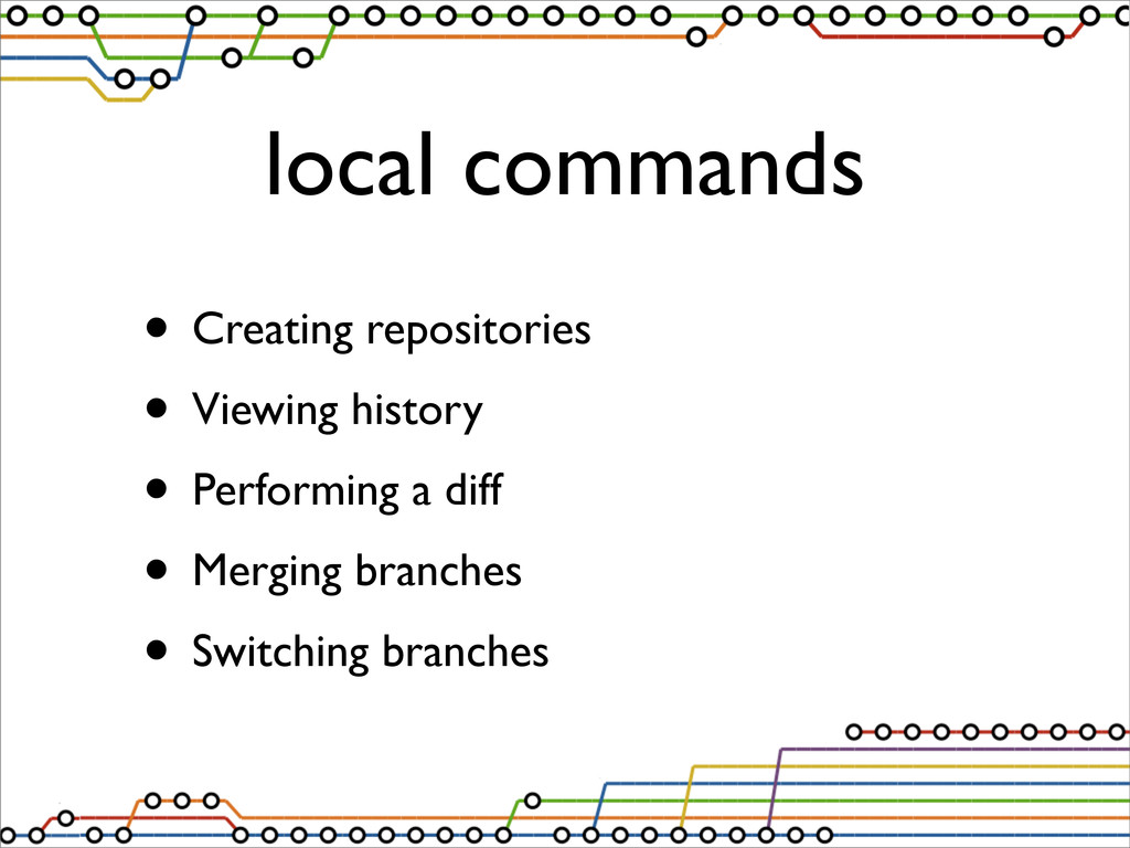 local commands • Creating repositories • Viewin...