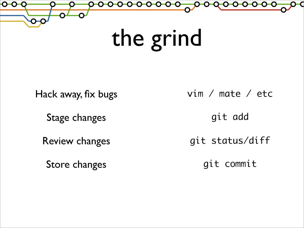 the grind Hack away, fix bugs Stage changes Revi...